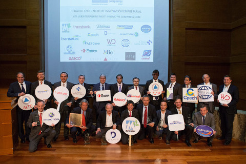 most-innovative-companies-chile